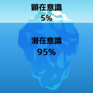 顕在意識5%潜在意識95%